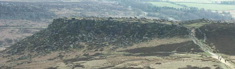 Carl Wark Hill Fort