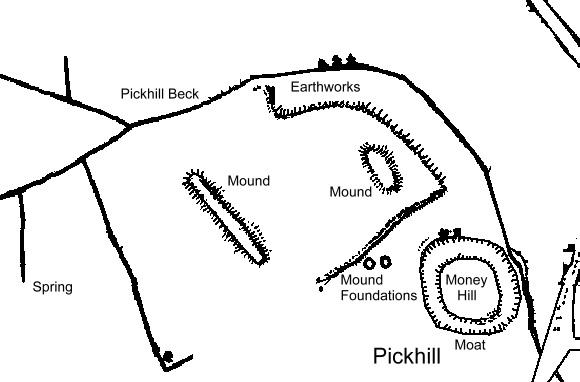 Pickhill Mound